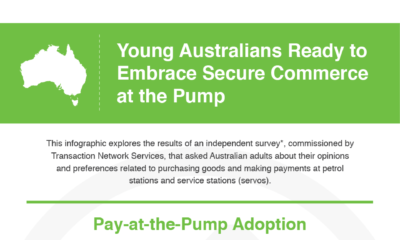Young Australians Ready to Embrace Secure Commerce at the Pump