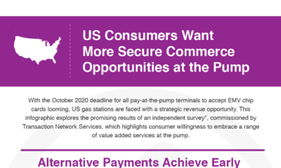 US Consumers Want More Secure Commerce Opportunities at the Pump