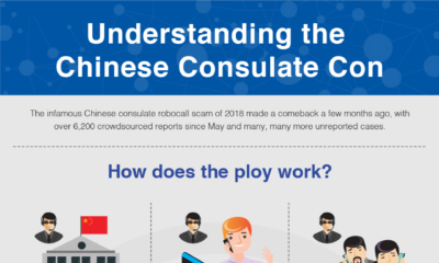 Understanding the Chinese Consulate Con