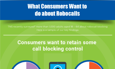 What Consumers Want to do About Robocalls