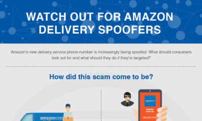 Watch Out For Amazon Delivery Spoofers