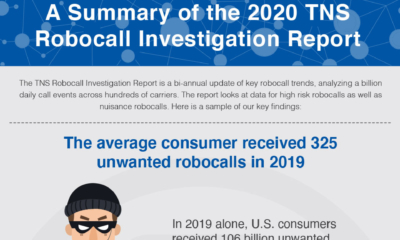 A Summary of the 2020 TNS Robocall Investigation Report