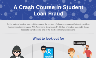A Crash Course in Student Loan Fraud