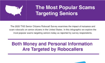 The Most Popular Scams Targeting Seniors