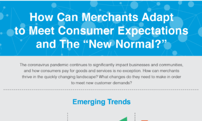 """How Can Merchants Adapt to Meet Consumer Expectations and The """"New Normal?"""""""