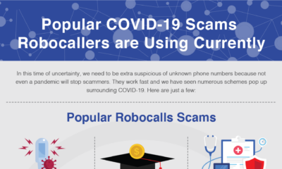 Popular COVID-19 Scams Robocallers are Using Currently