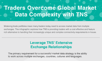 Traders Overcome Global Market Data Complexity with TNS