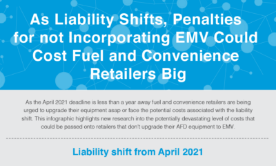 As Liability Shifts, Penalties for not Incorporating EMV Could Cost Fuel and Convenience Retailers Big