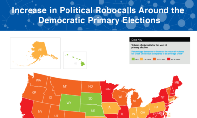 Increase in Political Robocalls Around the Democratic Primary Elections