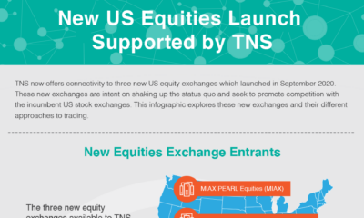 New US Equities Launch Supported by TNS